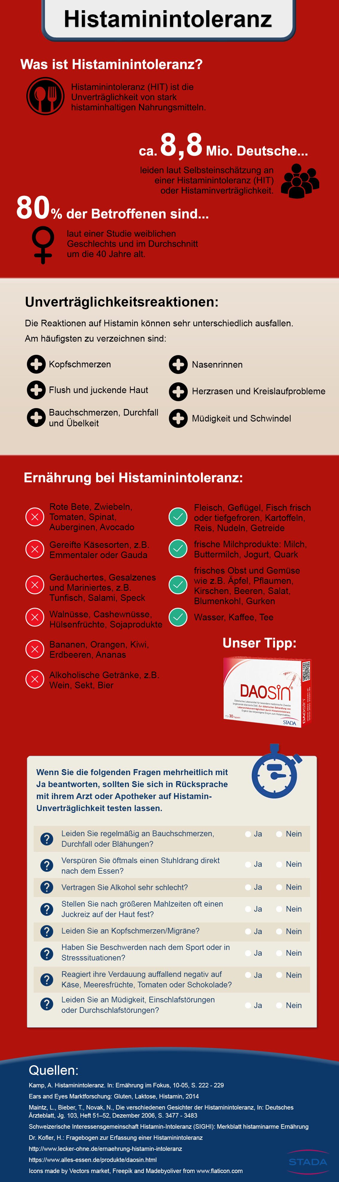 Infografik Histamin - Daosin Erfahrungen